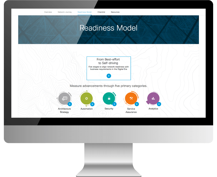 Cisco Digital Network Readiness Model